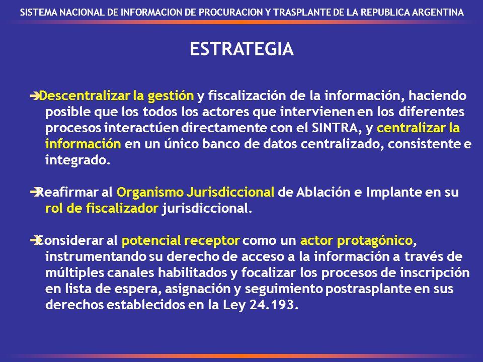 SISTEMA NACIONAL DE INFORMACION DE PROCURACION Y TRASPLANTE DE LA REPUBLICA ARGENTINA ESTRATEGIA Descentralizar la gestión y fiscalización de la información, haciendo posible que los todos los actores que intervienen en los diferentes procesos interactúen directamente con el SINTRA, y centralizar la información en un único banco de datos centralizado, consistente e integrado.