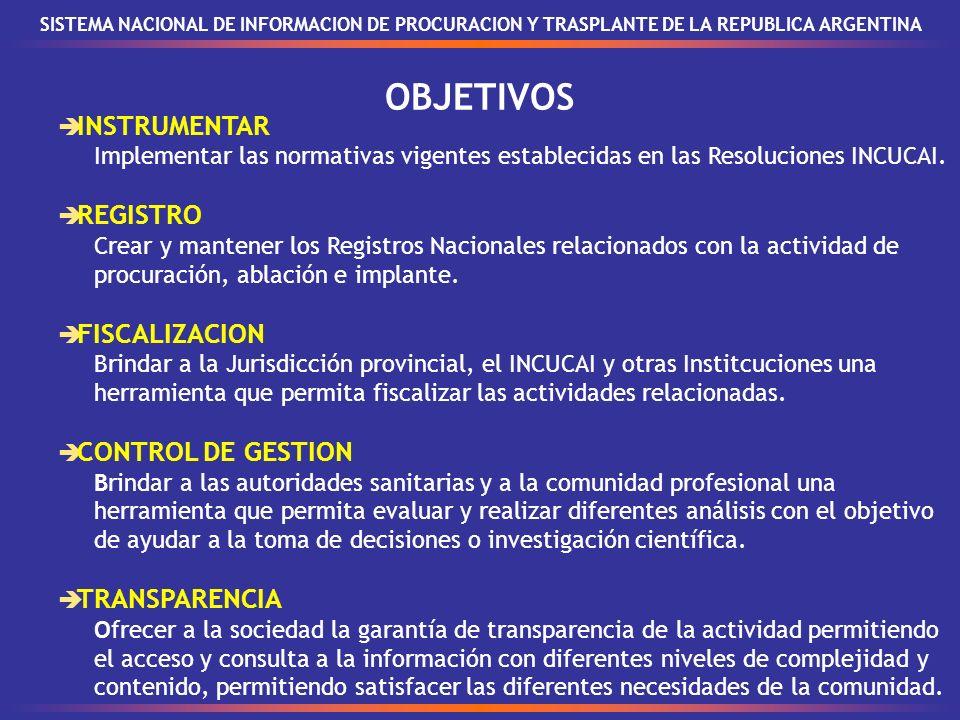 SISTEMA NACIONAL DE INFORMACION DE PROCURACION Y TRASPLANTE DE LA REPUBLICA ARGENTINA Procesos abiertos de inscripción en lista de espera