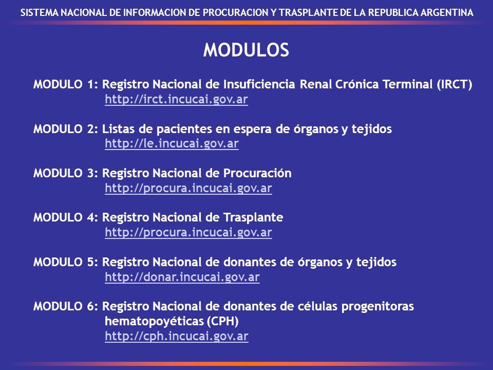 SISTEMA NACIONAL DE INFORMACION DE PROCURACION Y TRASPLANTE DE LA REPUBLICA ARGENTINA MODULOS MODULO 1: Registro Nacional de Insuficiencia Renal Crónica Terminal (IRCT) http://irct.incucai.gov.arhttp://irct.incucai.gov.ar MODULO 2: Listas de pacientes en espera de órganos y tejidos http://le.incucai.gov.ar MODULO 3: Registro Nacional de Procuración http://procura.incucai.gov.ar MODULO 4: Registro Nacional de Trasplante http://procura.incucai.gov.ar MODULO 5: Registro Nacional de donantes de órganos y tejidos http://donar.incucai.gov.ar MODULO 6: Registro Nacional de donantes de células progenitoras hematopoyéticas (CPH) http://cph.incucai.gov.ar
