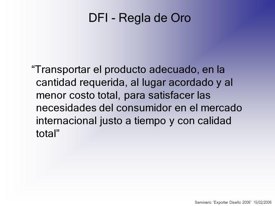 DFI – Análisis adecuado Definir la carga a transportar y su preparación para el transporte.