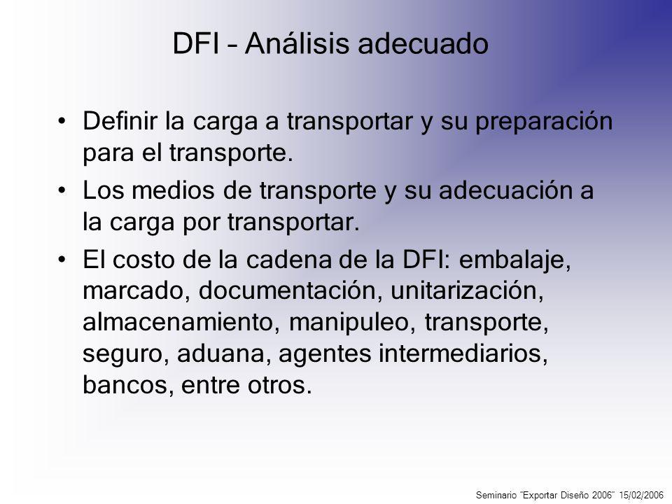 Declaración de embarque – Formulario Modelo (1) Buque:(2) Puerto de Carga: (3) Puerto de Descarga:(4) Destino Final: (5) Cant.