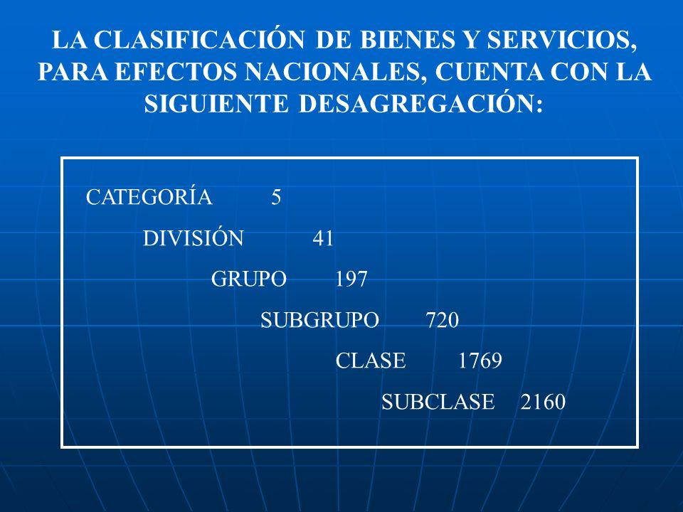 LA CLASIFICACIÓN DE BIENES Y SERVICIOS, PARA EFECTOS NACIONALES, CUENTA CON LA SIGUIENTE DESAGREGACIÓN: CATEGORÍA 5 DIVISIÓN 41 GRUPO 197 SUBGRUPO 720