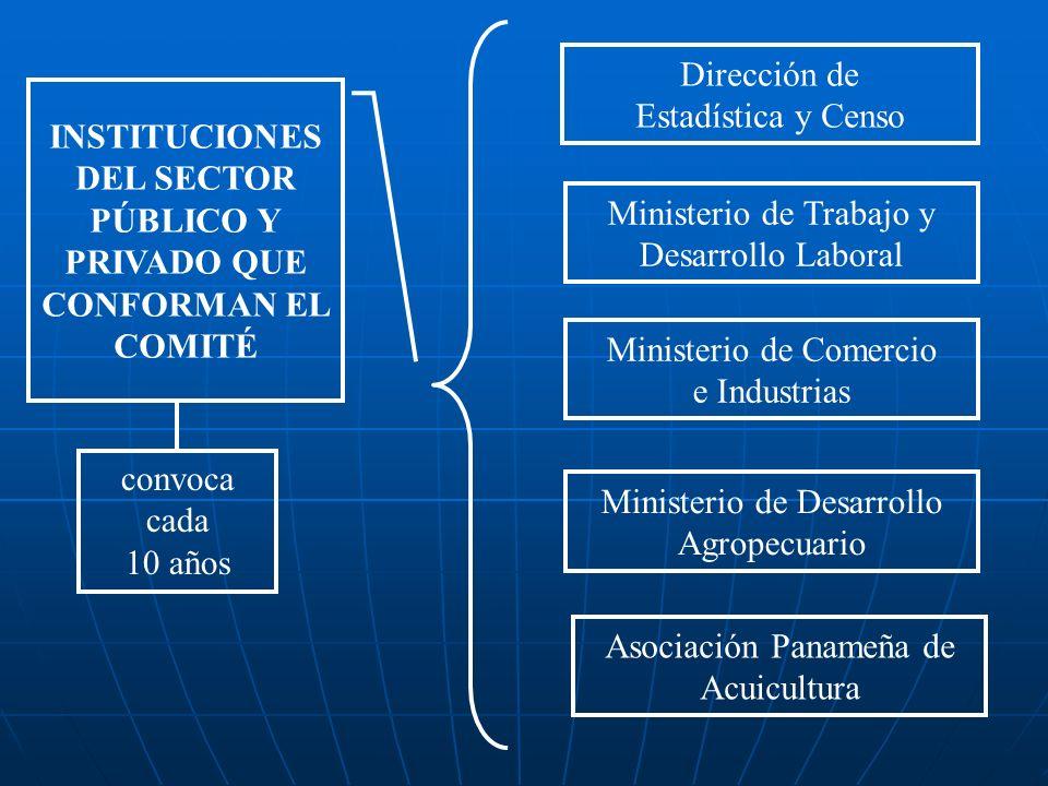 Dirección de Estadística y Censo Ministerio de Trabajo y Desarrollo Laboral Ministerio de Comercio e Industrias Ministerio de Desarrollo Agropecuario