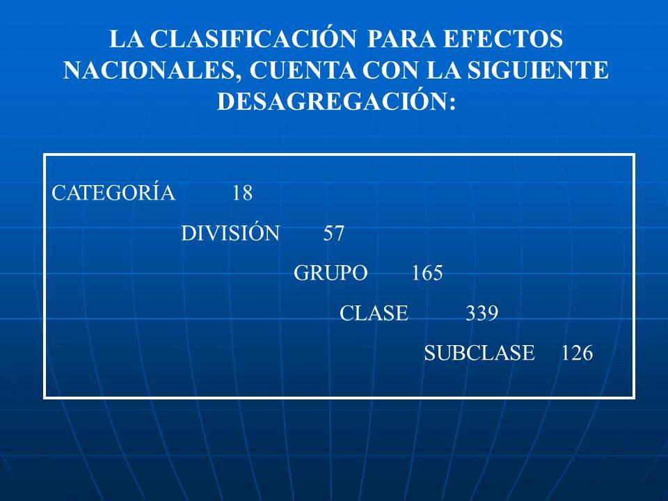 LA CLASIFICACIÓN PARA EFECTOS NACIONALES, CUENTA CON LA SIGUIENTE DESAGREGACIÓN: CATEGORÍA 18 DIVISIÓN 57 GRUPO165 CLASE 339 SUBCLASE 126