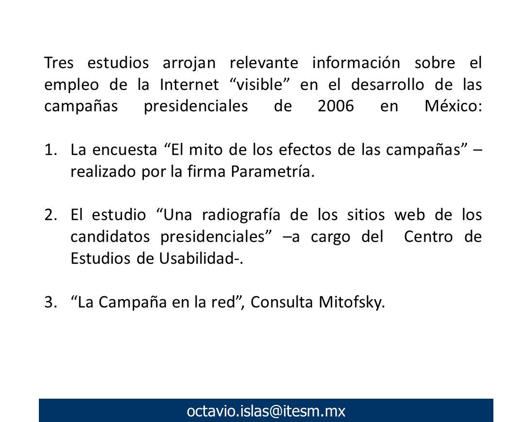 octavio.islas@itesm.mx Tres estudios arrojan relevante información sobre el empleo de la Internet visible en el desarrollo de las campañas presidenciales de 2006 en México: 1.La encuesta El mito de los efectos de las campañas – realizado por la firma Parametría.