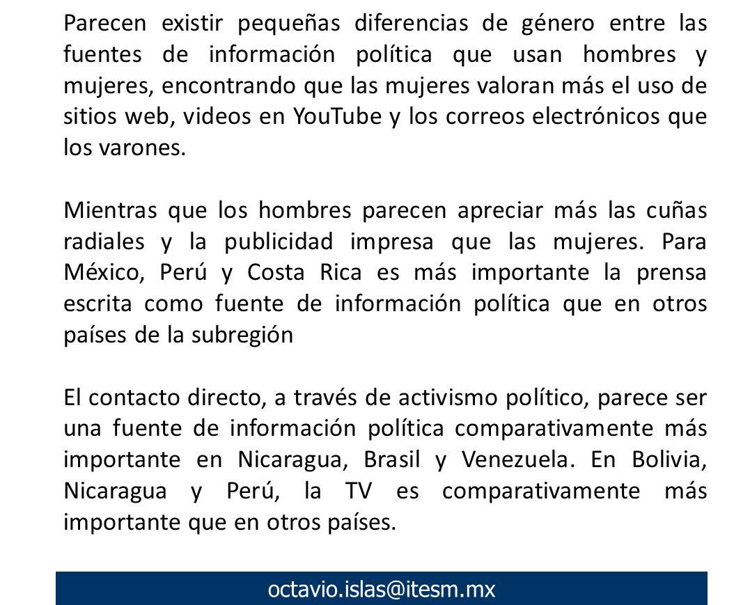 octavio.islas@itesm.mx Parecen existir pequeñas diferencias de género entre las fuentes de información política que usan hombres y mujeres, encontrando que las mujeres valoran más el uso de sitios web, videos en YouTube y los correos electrónicos que los varones.