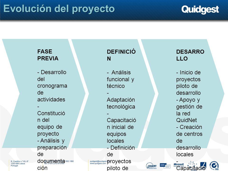 Evolución del proyecto FASE PREVIA - Desarrollo del cronograma de actividades - Constitució n del equipo de proyecto - Análisis y preparación de documenta ción - Conocimien to local (tecnología s e infraestruct uras) DEFINICIÓ N - Análisis funcional y técnico - Adaptación tecnológica - Capacitació n inicial de equipos locales - Definición de proyectos piloto de desarrollo DESARRO LLO - Inicio de proyectos piloto de desarrollo - Apoyo y gestión de la red QuidNet - Creación de centros de desarrollo locales - Capacitació n alargada de equipos