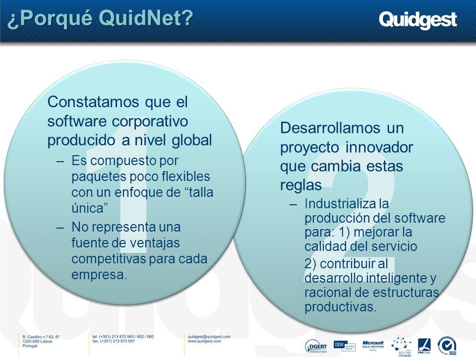 ¿Porqué QuidNet? 2 2 1 1 Constatamos que el software corporativo producido a nivel global –Es compuesto por paquetes poco flexibles con un enfoque de