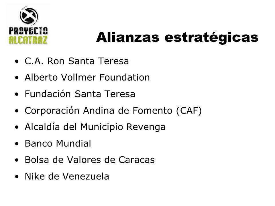 Alianzas estratégicas C.A. Ron Santa Teresa Alberto Vollmer Foundation Fundación Santa Teresa Corporación Andina de Fomento (CAF) Alcaldía del Municip