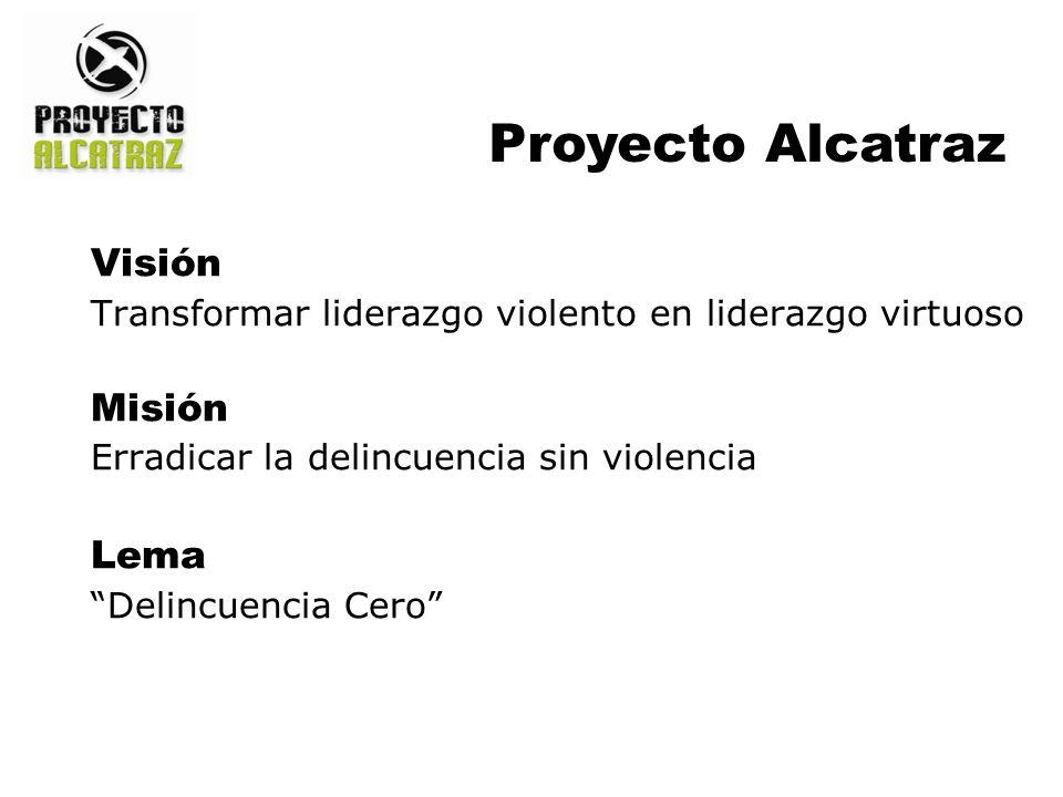 Visión Transformar liderazgo violento en liderazgo virtuoso Misión Erradicar la delincuencia sin violencia Lema Delincuencia Cero Proyecto Alcatraz