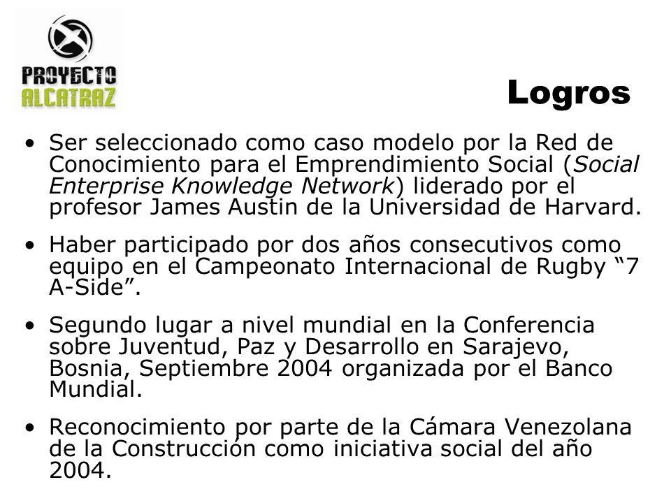 Ser seleccionado como caso modelo por la Red de Conocimiento para el Emprendimiento Social (Social Enterprise Knowledge Network) liderado por el profe