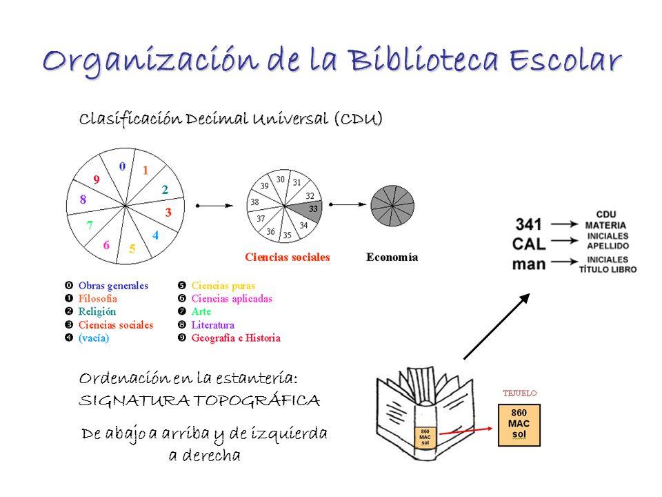 Organización de la Biblioteca Escolar Clasificación Decimal Universal (CDU) Ordenación en la estantería: SIGNATURA TOPOGRÁFICA De abajo a arriba y de izquierda a derecha