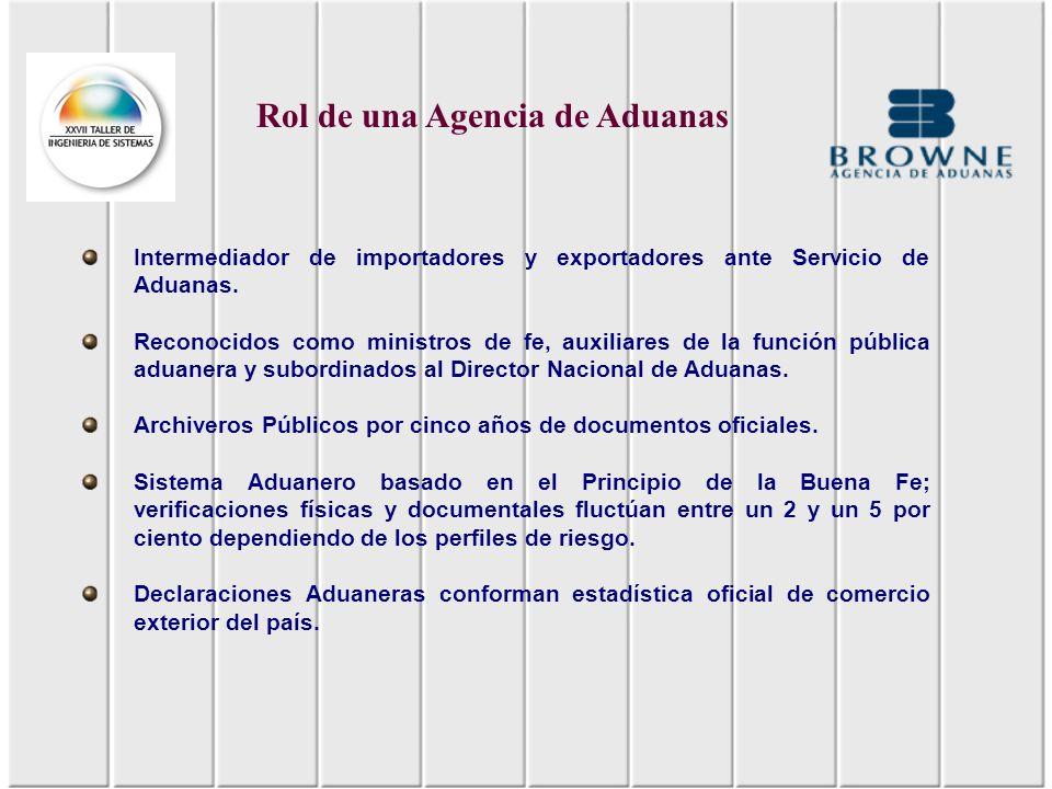 Rol de una Agencia de Aduanas Intermediador de importadores y exportadores ante Servicio de Aduanas. Reconocidos como ministros de fe, auxiliares de l
