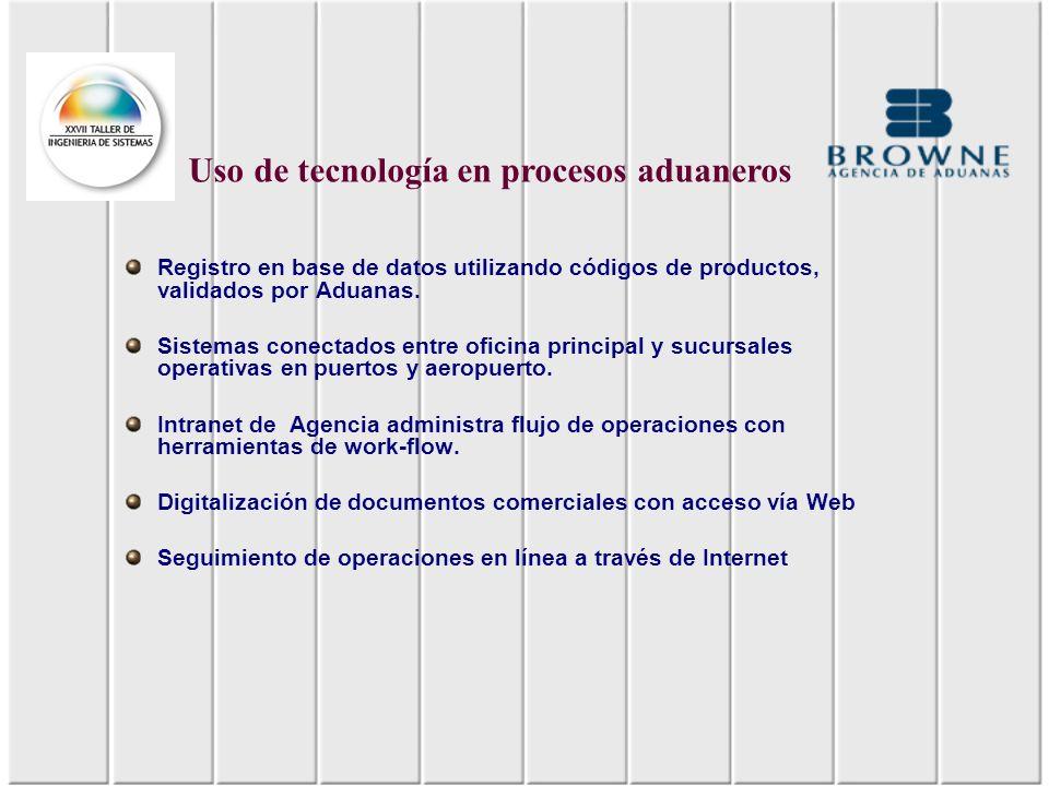 Registro en base de datos utilizando códigos de productos, validados por Aduanas. Sistemas conectados entre oficina principal y sucursales operativas