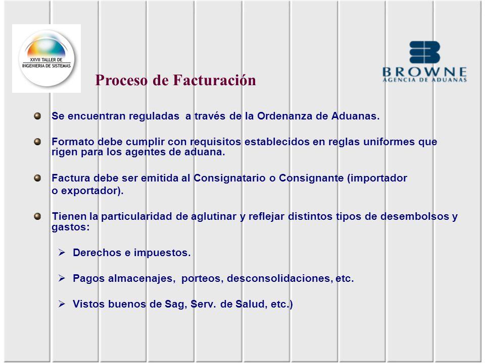 Se encuentran reguladas a través de la Ordenanza de Aduanas. Formato debe cumplir con requisitos establecidos en reglas uniformes que rigen para los a