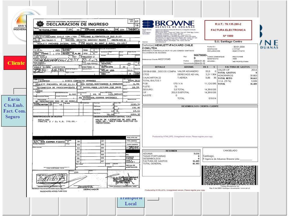 Envía Cto.Emb. Fact. Com. Seguro Cliente Recibe Documentos Agencia Gestión Aduanera Tesorería Despacho Mercancías Facturación SII Apertura Operación G