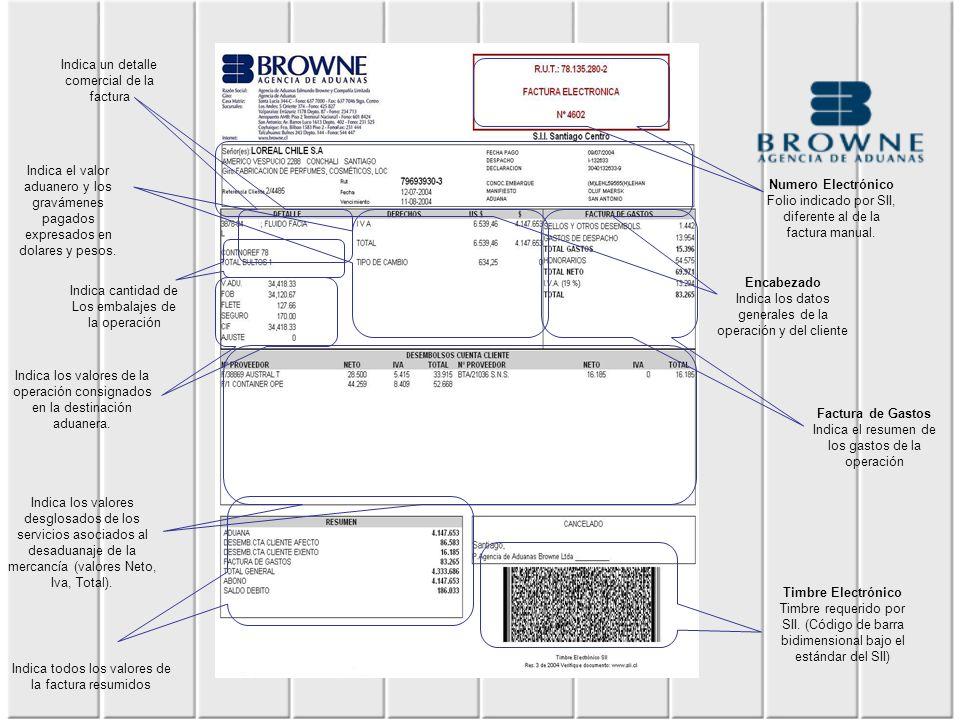 Indica todos los valores de la factura resumidos Indica los valores desglosados de los servicios asociados al desaduanaje de la mercancía (valores Net