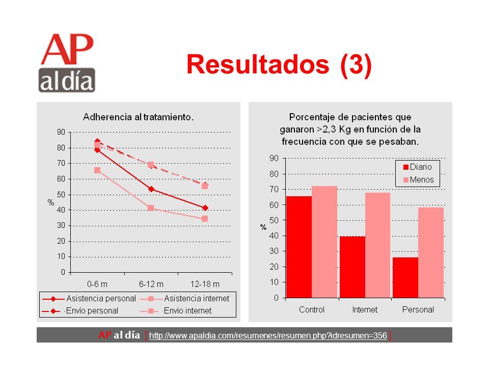 AP al día [ http://www.apaldia.com/resumenes/resumen.php idresumen=356 ] Resultados (2)