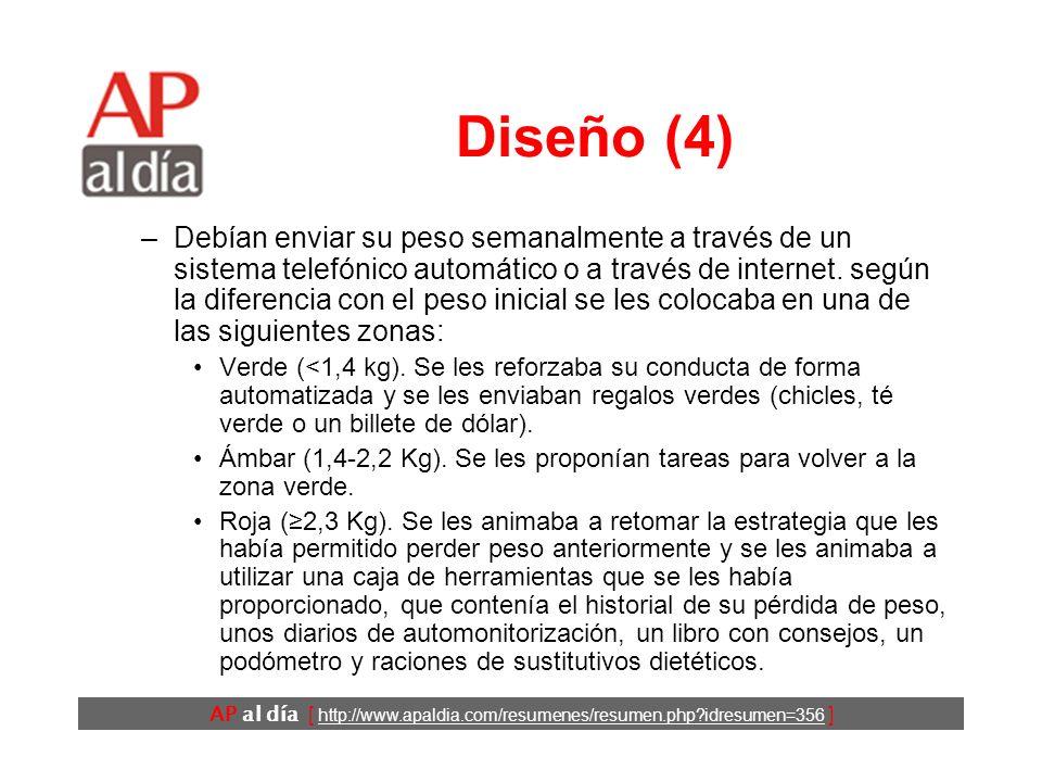 AP al día [ http://www.apaldia.com/resumenes/resumen.php idresumen=356 ] Diseño (3) Los individuos del grupo control recibían una carta trimestral con información sobre dieta, ejercicio y pérdida de peso.