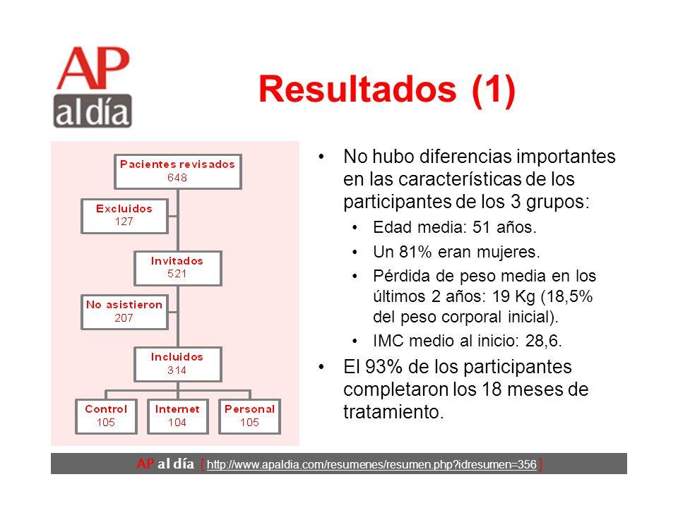 AP al día [ http://www.apaldia.com/resumenes/resumen.php?idresumen=356 ] Diseño (5) Variables de resultado: –Principal: incremento de peso a los 18 meses.