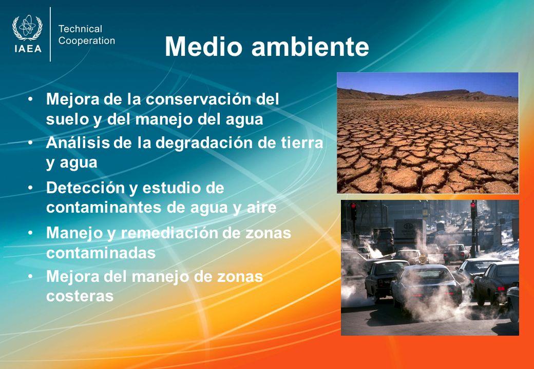 Medio ambiente Mejora de la conservación del suelo y del manejo del agua Análisis de la degradación de tierra y agua Detección y estudio de contaminan