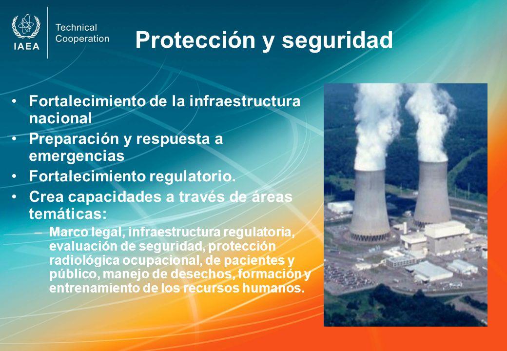 Protección y seguridad Fortalecimiento de la infraestructura nacional Preparación y respuesta a emergencias Fortalecimiento regulatorio. Crea capacida