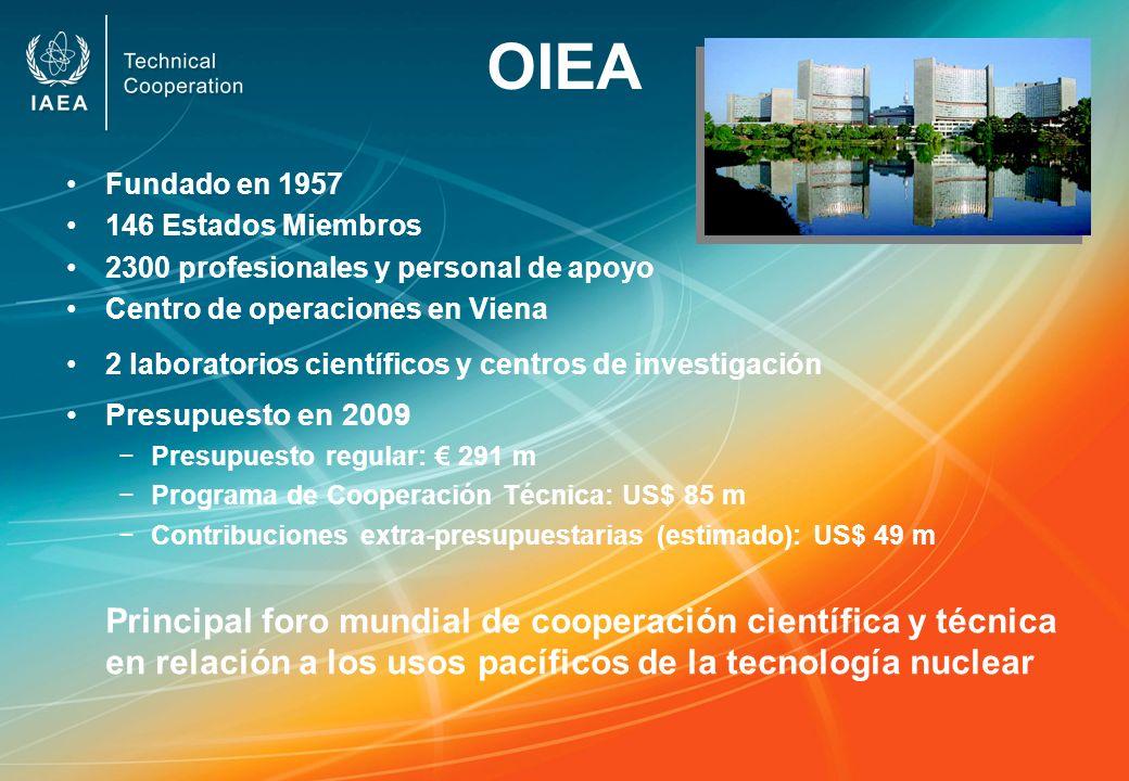 OIEA Fundado en 1957 146 Estados Miembros 2300 profesionales y personal de apoyo Centro de operaciones en Viena 2 laboratorios científicos y centros d