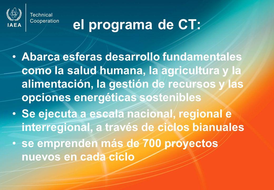 el programa de CT: Abarca esferas desarrollo fundamentales como la salud humana, la agricultura y la alimentación, la gestión de recursos y las opcion