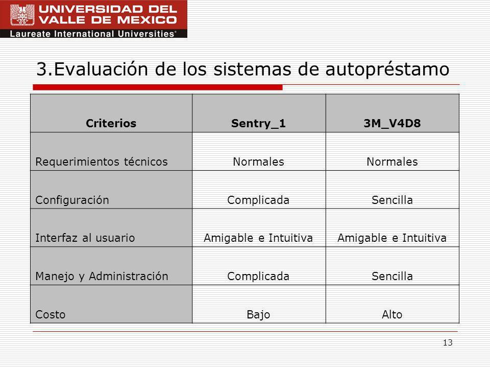 13 3.Evaluación de los sistemas de autopréstamo CriteriosSentry_13M_V4D8 Requerimientos técnicosNormales ConfiguraciónComplicadaSencilla Interfaz al usuarioAmigable e Intuitiva Manejo y AdministraciónComplicadaSencilla CostoBajoAlto