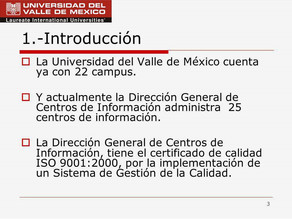 3 1.-Introducción La Universidad del Valle de México cuenta ya con 22 campus.