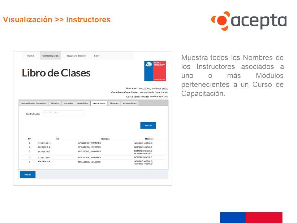 Muestra todos los Nombres de los Instructores asociados a uno o más Módulos pertenecientes a un Curso de Capacitación. Visualización >> Instructores