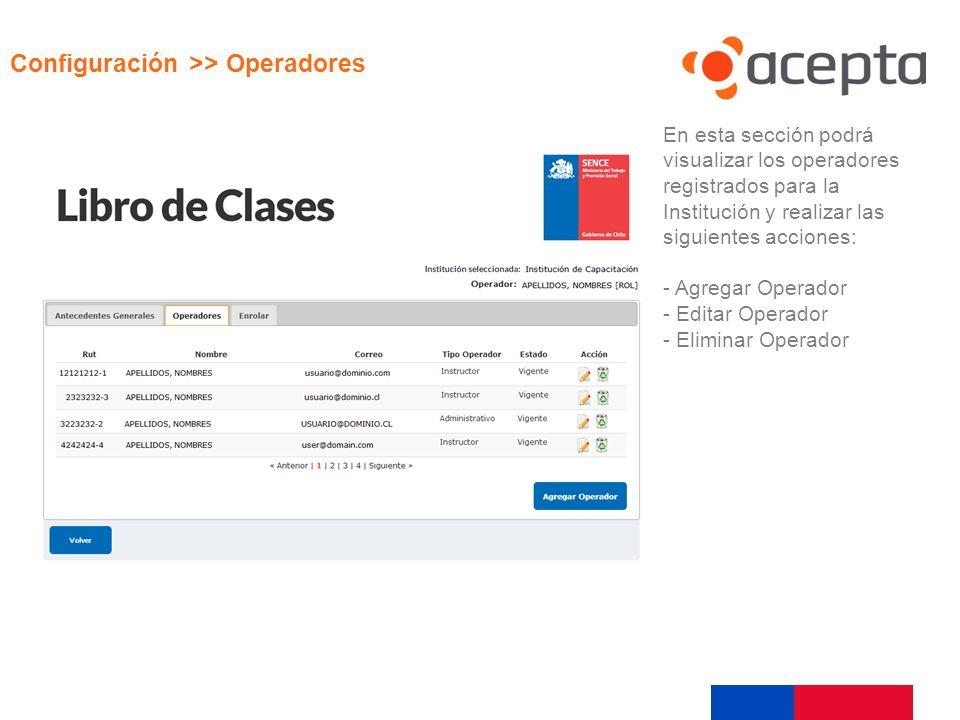 Visualización En esta sección podrá visualizar los operadores registrados para la Institución y realizar las siguientes acciones: - Agregar Operador -