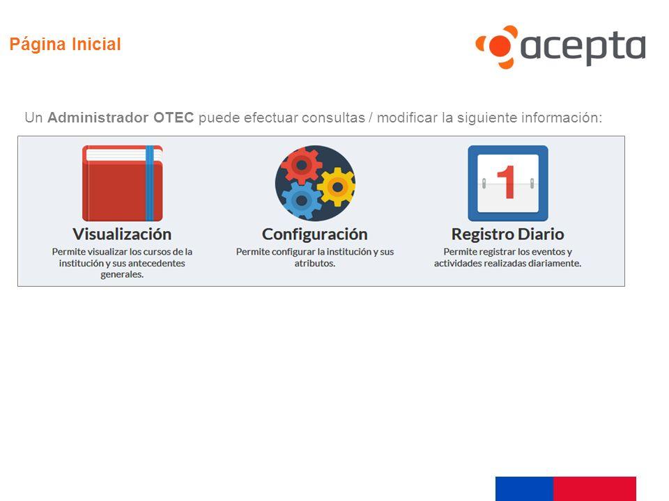 Visualización Página Inicial Un Administrador OTEC puede efectuar consultas / modificar la siguiente información: