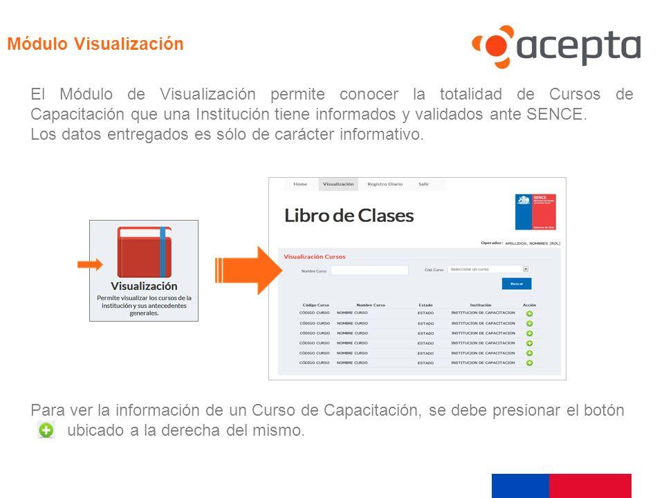 Visualización El Módulo de Visualización permite conocer la totalidad de Cursos de Capacitación que una Institución tiene informados y validados ante