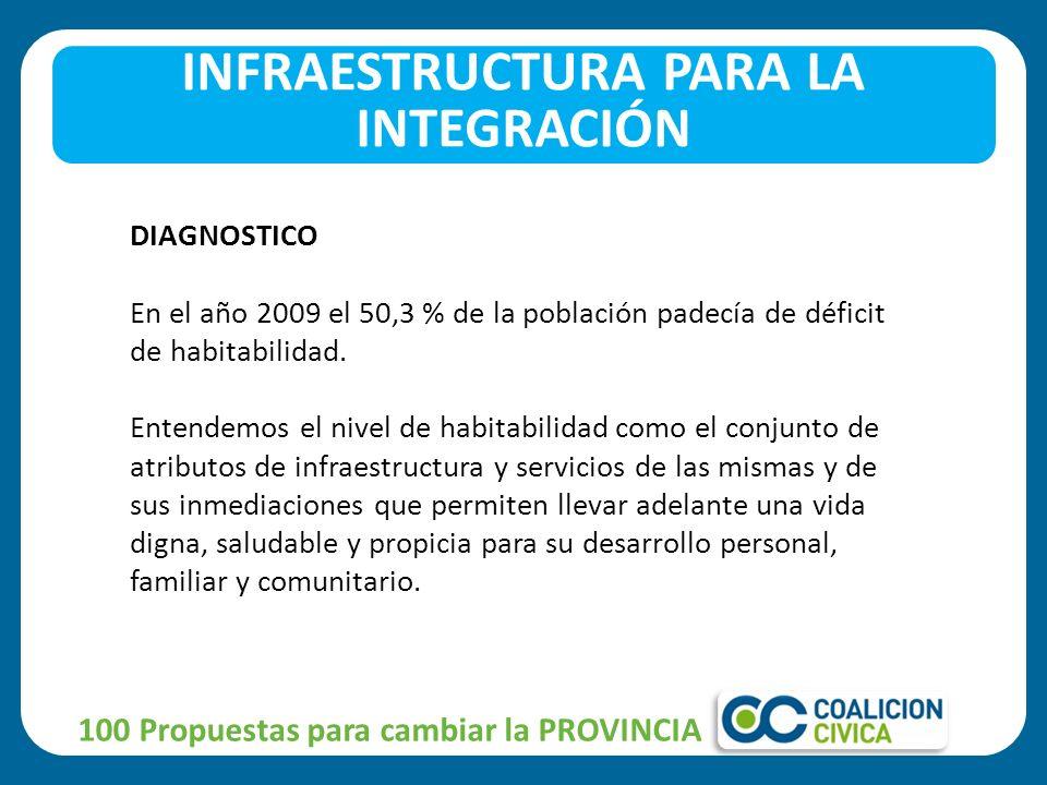 INFRAESTRUCTURA PARA LA INTEGRACIÓN 100 Propuestas para cambiar la PROVINCIA DIAGNOSTICO En el año 2009 el 50,3 % de la población padecía de déficit de habitabilidad.