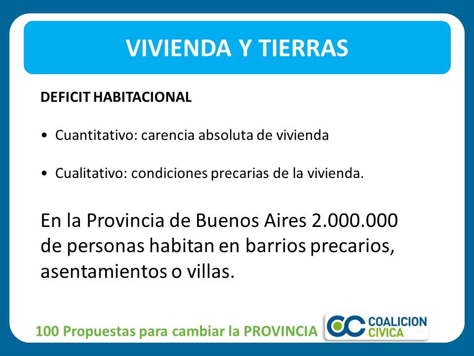 100 Propuestas para cambiar la PROVINCIA DEFICIT HABITACIONAL Cuantitativo: carencia absoluta de vivienda Cualitativo: condiciones precarias de la vivienda.
