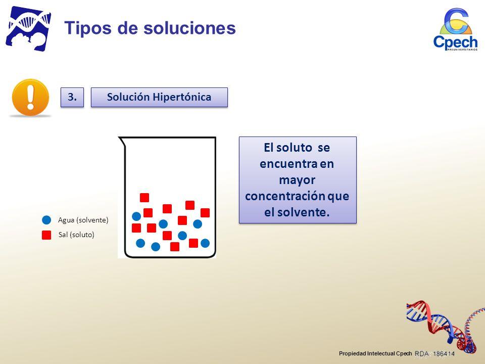 Propiedad Intelectual Cpech Agua (solvente) Sal (soluto) El soluto se encuentra en mayor concentración que el solvente.