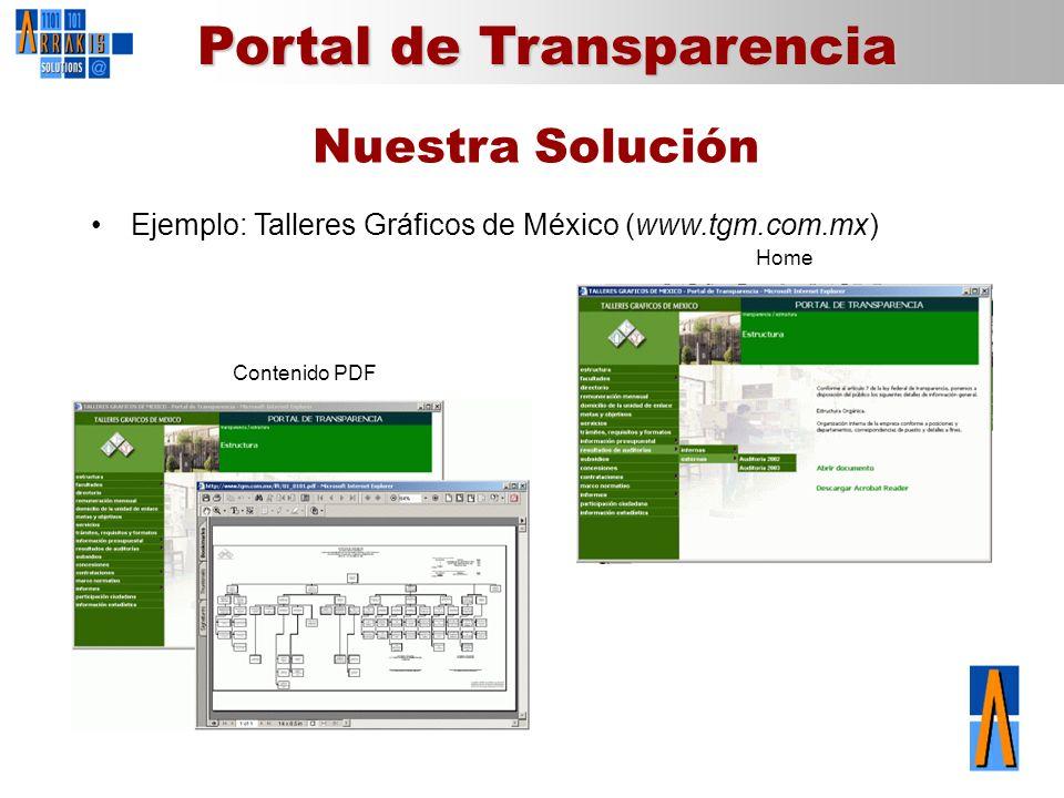 Portal de Transparencia Nuestra Solución Ejemplo: Talleres Gráficos de México (www.tgm.com.mx) Home Contenido PDF