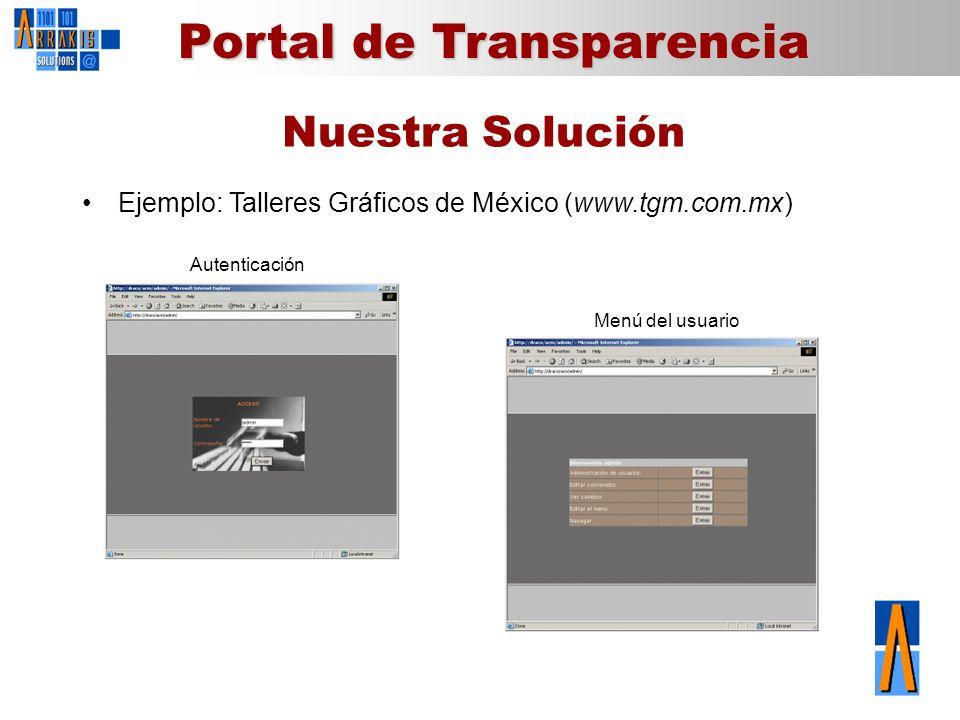 Portal de Transparencia Nuestra Solución Ejemplo: Talleres Gráficos de México (www.tgm.com.mx) Plantilla