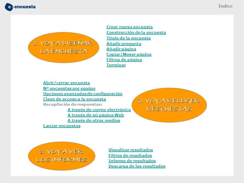 Pulse el botón Añadir Filtro: 1.- Seleccione en el desplegable la Pregunta por la que filtrar los resultados 2.- Seleccione en el desplegable la Opción de respuesta por la que filtrar los resultados 3.- Active el Filtro 4.- Seleccione la opción de validación de los filtros (imprescindible en caso de activar más de un filtro) VALIDA TODOS LOS FILTROS En el Informe de resultados sólo se visualizan las respuestas de aquellos encuestados que cumplen todos los filtros aplicados VALIDA CUALQUIERA LOS FILTROS En el Informe de resultados sólo se visualizan las respuestas de aquellos encuestados que al menos cumplen uno de los filtros aplicados 1 2 3 4 Filtros de resultados Sólo Versión Profesional o Premium