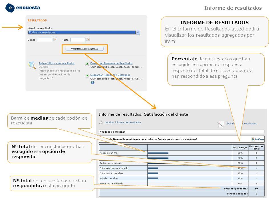 INFORME DE RESULTADOS En el Informe de Resultados usted podrá visualizar los resultados agregados por ítem Barra de medias de cada opción de respuesta