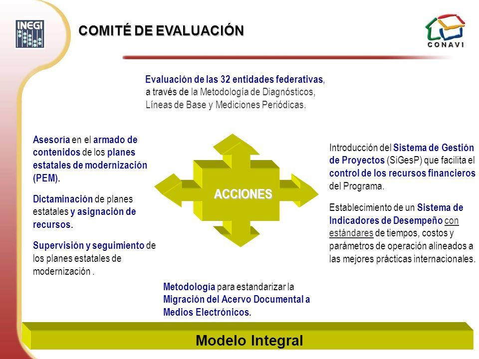 Asesoría en el armado de contenidos de los planes estatales de modernización (PEM). Dictaminación de planes estatales y asignación de recursos. Superv