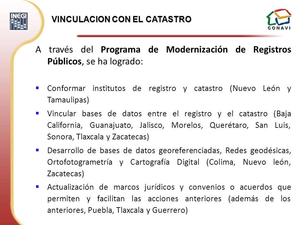 A través del Programa de Modernización de Registros Públicos, se ha logrado: Conformar institutos de registro y catastro (Nuevo León y Tamaulipas) Vin