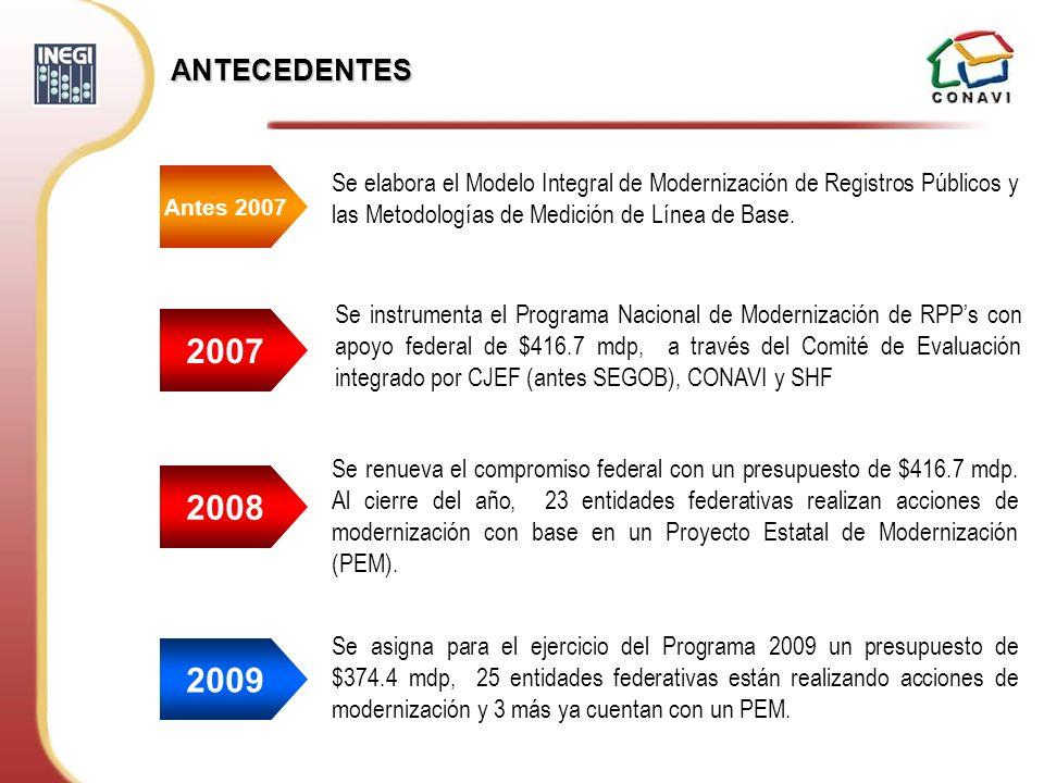2007 Se instrumenta el Programa Nacional de Modernización de RPPs con apoyo federal de $416.7 mdp, a través del Comité de Evaluación integrado por CJE