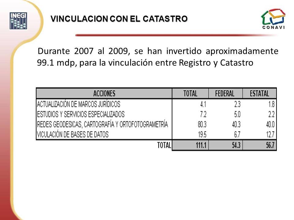 Durante 2007 al 2009, se han invertido aproximadamente 99.1 mdp, para la vinculación entre Registro y Catastro VINCULACION CON EL CATASTRO