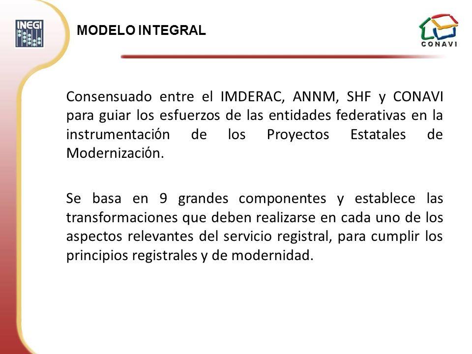 MODELO INTEGRAL Consensuado entre el IMDERAC, ANNM, SHF y CONAVI para guiar los esfuerzos de las entidades federativas en la instrumentaci ó n de los