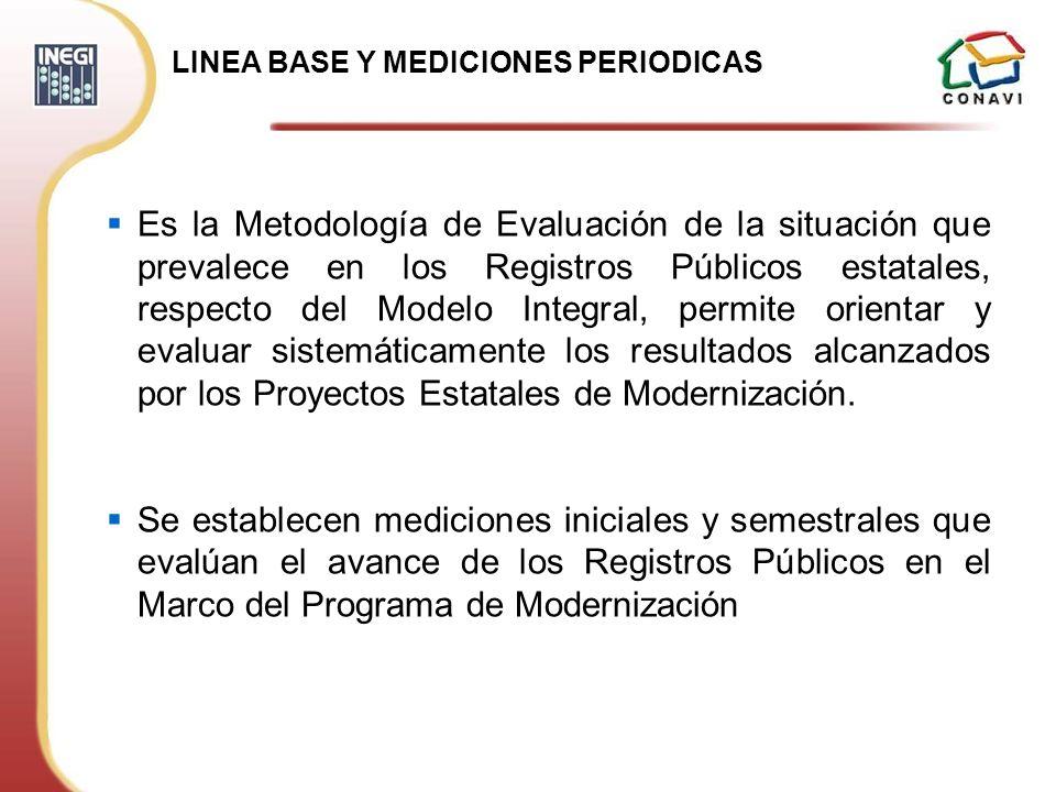 LINEA BASE Y MEDICIONES PERIODICAS Es la Metodología de Evaluación de la situación que prevalece en los Registros Públicos estatales, respecto del Mod
