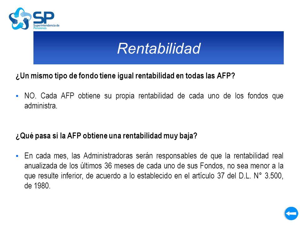 Rentabilidad ¿Un mismo tipo de fondo tiene igual rentabilidad en todas las AFP? NO. Cada AFP obtiene su propia rentabilidad de cada uno de los fondos