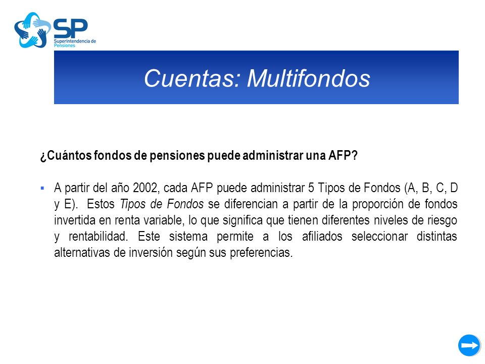 Cuentas: Multifondos ¿Cuántos fondos de pensiones puede administrar una AFP? A partir del año 2002, cada AFP puede administrar 5 Tipos de Fondos (A, B