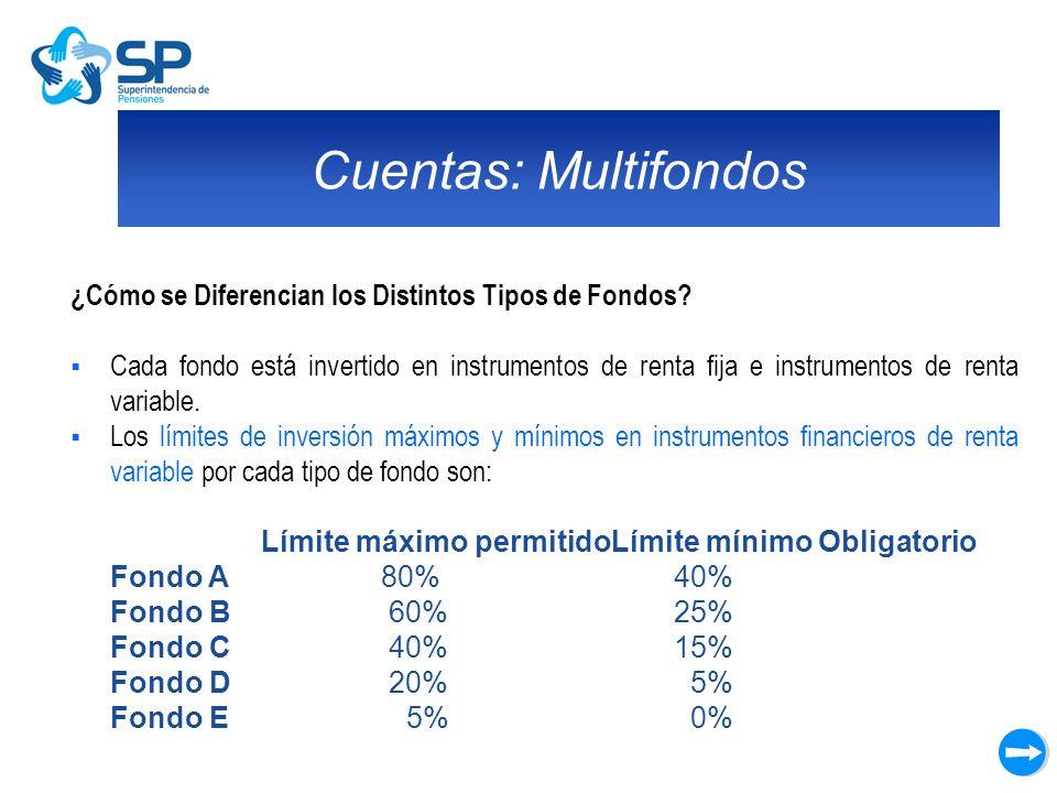 Cuentas: Multifondos ¿Cómo se Diferencian los Distintos Tipos de Fondos? Cada fondo está invertido en instrumentos de renta fija e instrumentos de ren